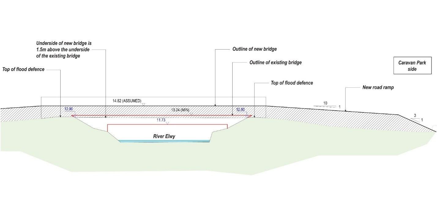 Diagram of plan at Spring Gardens Bridge