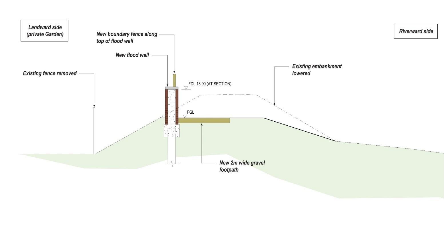 Diagram of plan at Roe Park