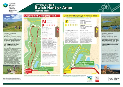 Llwybr y Mwynwyr a Llwybr y Grib