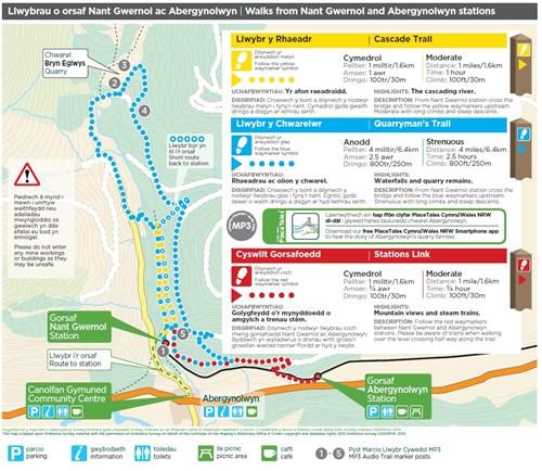 Llwybr y Chwarelwr map