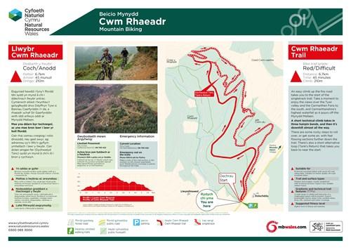 Cwm Rhaeadr mountain biking panel