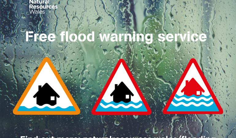 Image showing the three symbols of flood alert, warning and severe warning